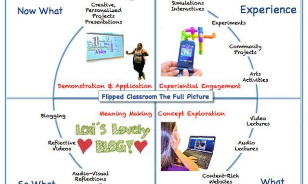 Las 12 tendencias en las tecnologías educativas de los próximos 5 años